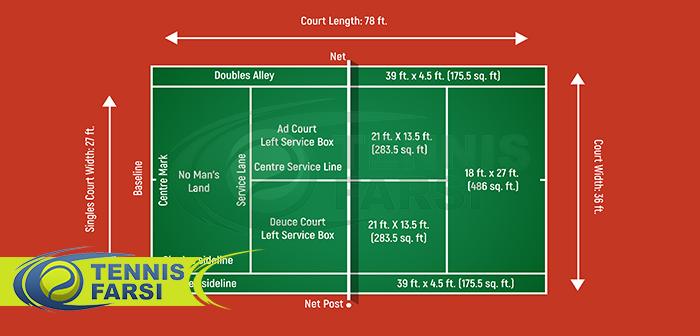 قوانین تنیس روی چمن